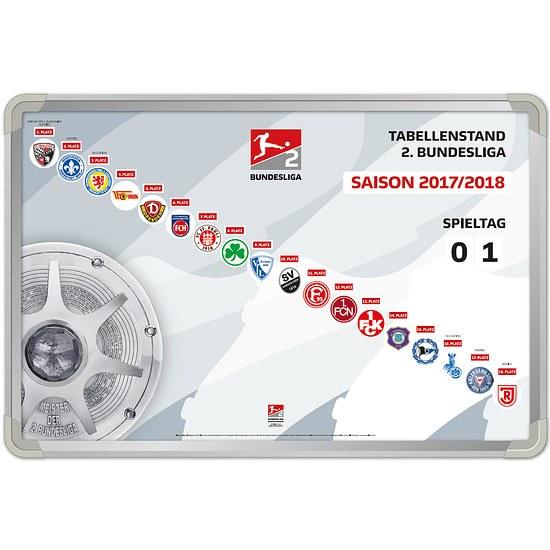 Riesenmagnettabelle 2. Bundesliga 2017/2018