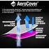 Aero Cover Schutzhülle Sitzgruppe 200x190x85 cm anthrazit (2)
